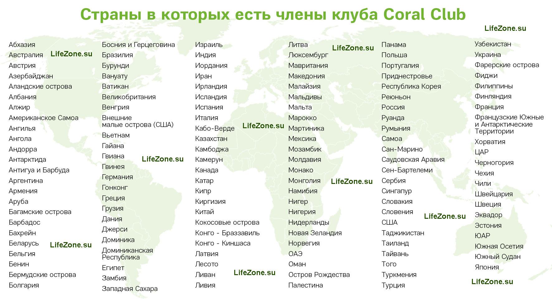 Страны, в которых уже есть члены кораллового клуба Coral Club