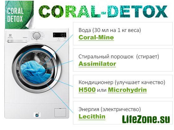 Жффективная программа системного очищения и детоксикации организма Корал Детокс