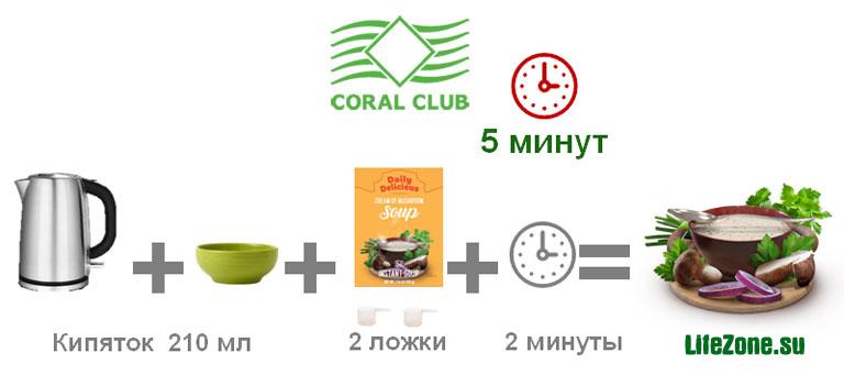 приготовление полезного грибного супа за 5 минут
