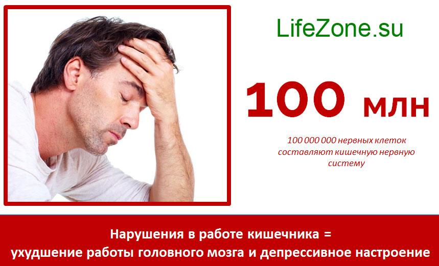 Нарушения в работе кишечника = ухудшение работы головного мозга и депрессивное настроение