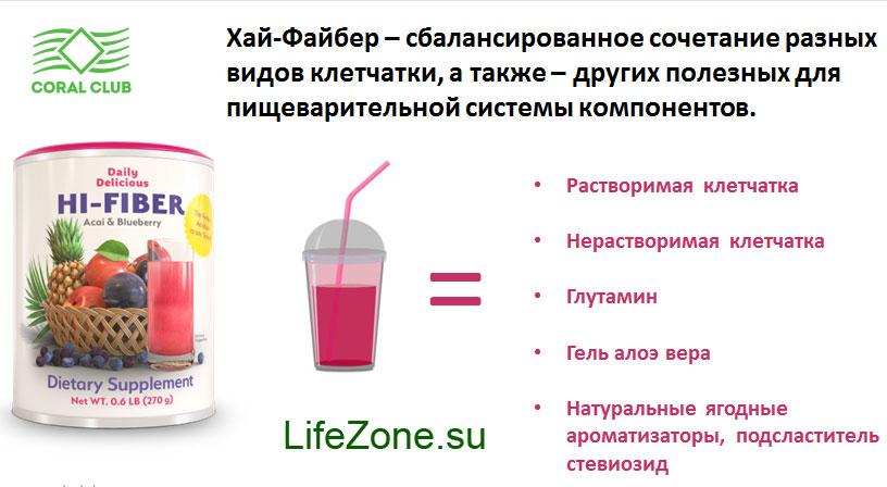 Хай-Файбер – сбалансированное сочетание разных видов клетчатки, а также – других полезных для пищеварительной системы компонентов.