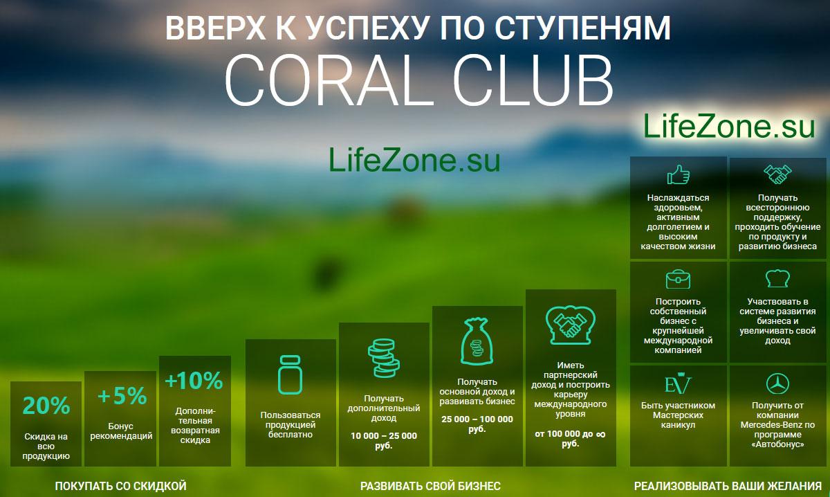Возможности развития бизнеса с Coral Club
